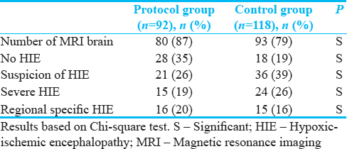 Table 5: Characteristics of magnetic resonance imaging brain among protocol and control group